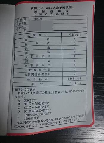 令和1年予備論文試験の成績通知